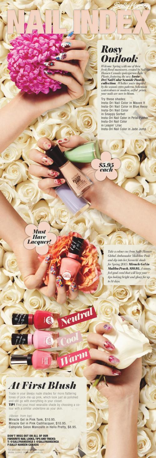 Sally Hansen Nail Index Spring Vol 17